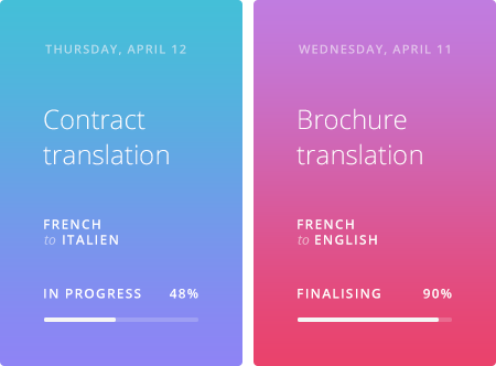 rush-translation