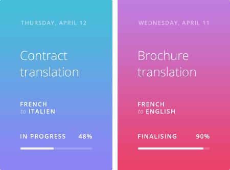 monitor vertalingen in realtime
